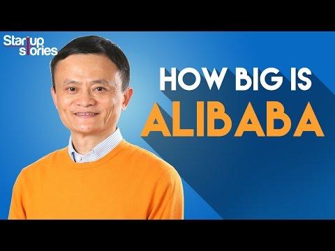 Amazon vs Alibaba vs eBay | How Big Is Alibaba | Jack Ma | Startup Stories