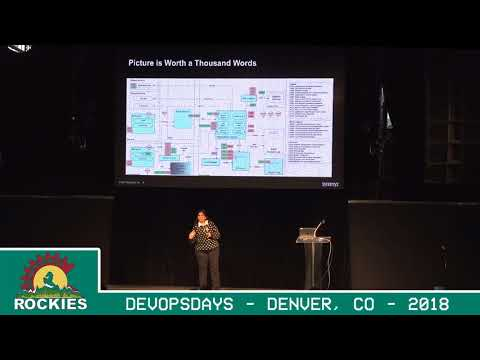Meera Subbarao - Know Your Enemy, And Yourself: Demystifying Threat Modeling