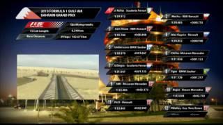 2010 FORMULA 1 GULF AIR BAHRAIN GRAND PRIX 4th F1 League-race / Race Edit