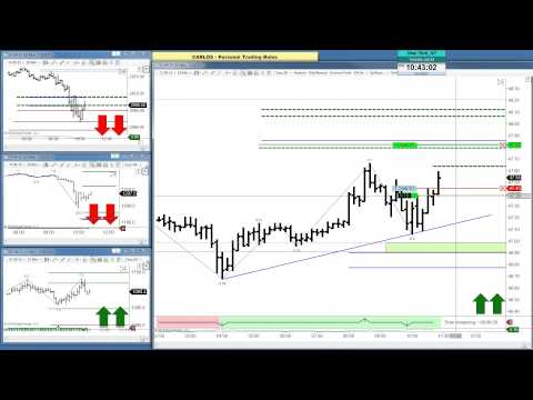 CL Trading | Trading Mission Carlos Diaz July 20 2015