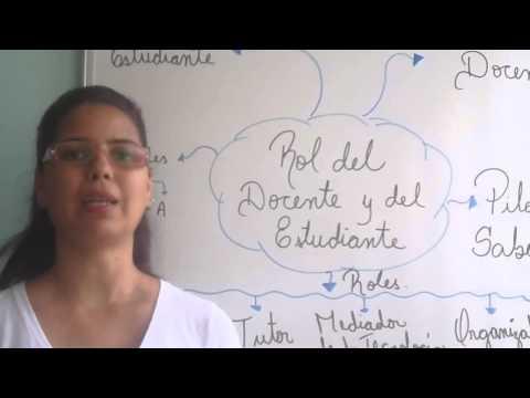 Word - Crear un mapa mental. Brainstorming en Word. Tutorial en español HD from YouTube · Duration:  4 minutes 57 seconds