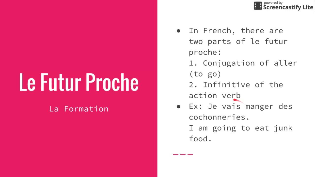 Le Futur Proche Le Cours De Francais