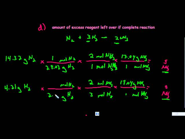 Limiting Reactant, Excess Reactant, Theoretical Yield and Percent Yield