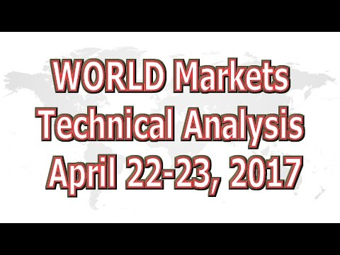 [Weekend] WORLD Markets Technical Analysis April 22-23, 2017