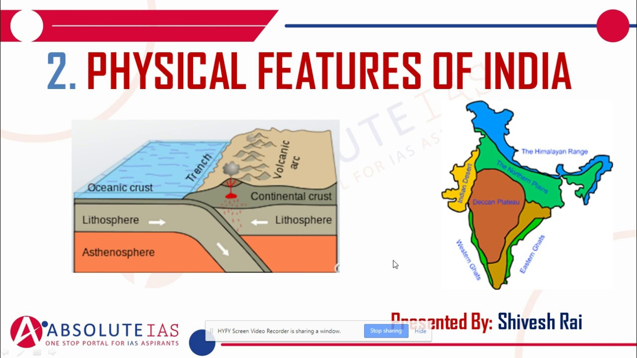 Chapter- 2- Physical Features of India | NCERT Class 9 ...
