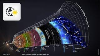 [Histoire des sciences] L'histoire de l'Univers selon le modèle du Big Bang