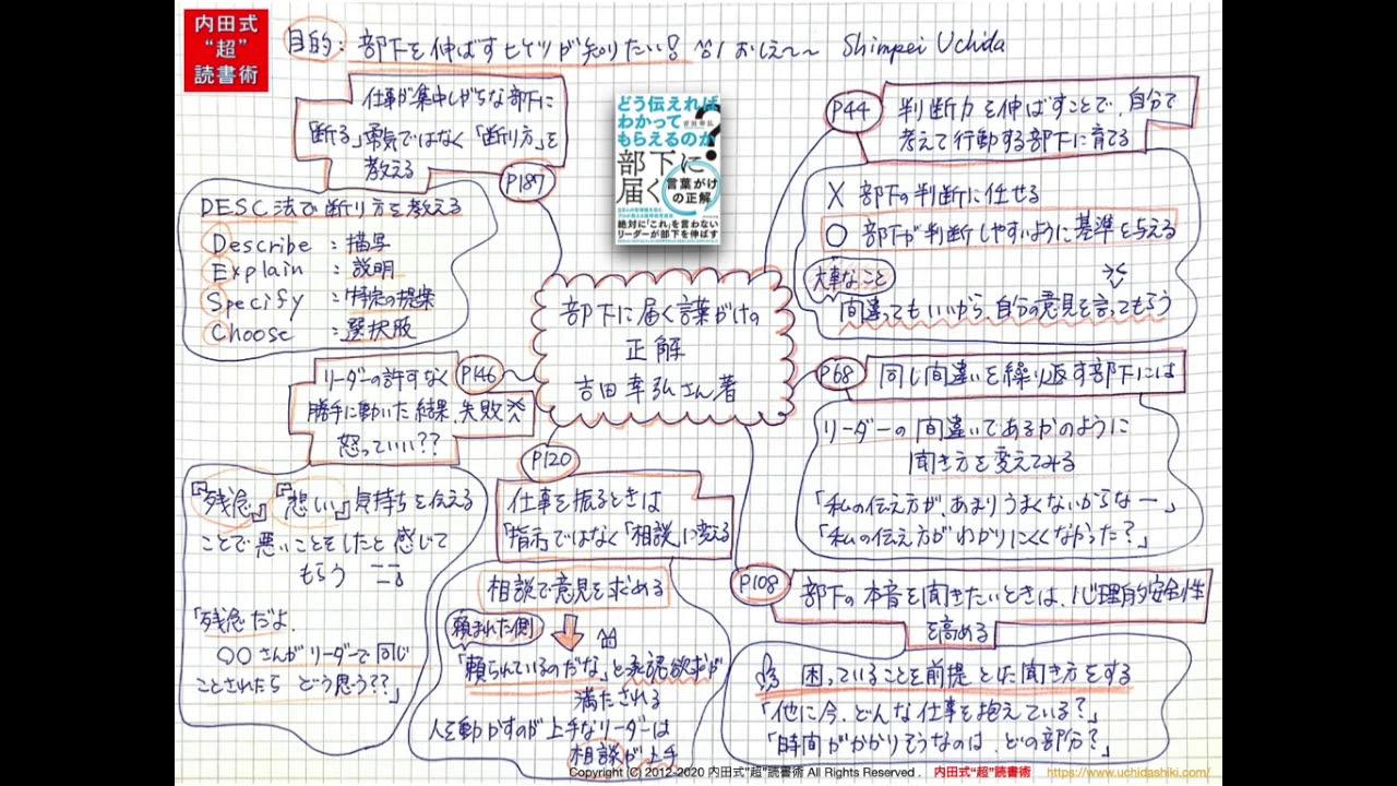 0810:部下に届く言葉がけの正解 吉田幸弘さん著