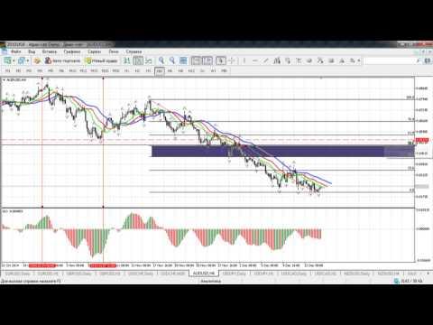 Краткосрочный волновой анализ валютных пар и золота 16.12.2014