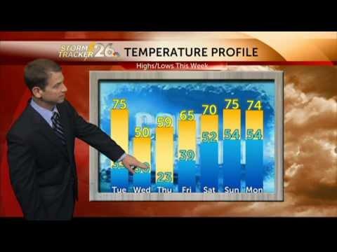 Augusta, GA weather forecast, plus video of Chris Still's visit to Edmund Burke Academy - 11/12/2013