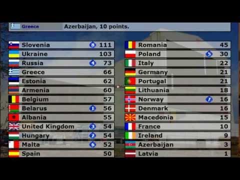 Eurovision TV 2014 - Ukraine 1st - Slovenia 2nd - Belgium 3st - Esc Nation Simulator (04.07.2014)