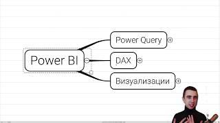 Урок 1.4 — Начало работы в Power BI