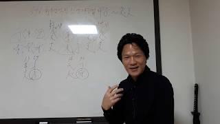 [천부경역학  577인연개운법] 갑자일주사주 중심격