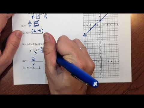 point slope form youtube  Video B: Point slope form - YouTube