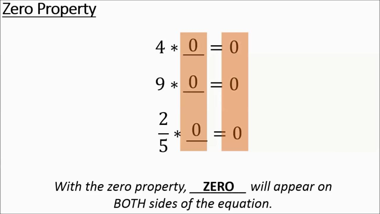 Zero property definition mathematics of investment jmd investments limited cambridge