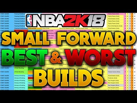 NBA 2K18 BEST AND WORST SMALL FORWARD DUAL ARCHETYPE BUILDS! WITH BADGES BREAKDOWN! 💯🔥