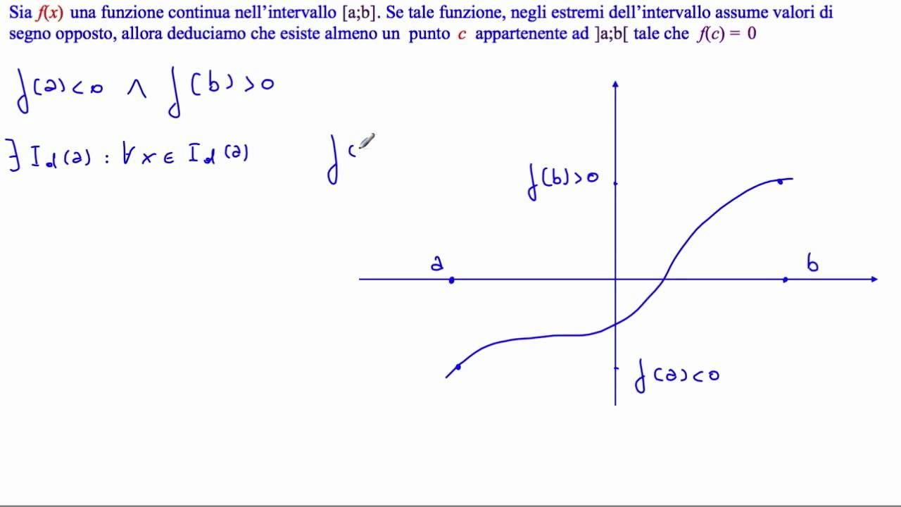Teorema Dei Valori Intermedi.Teorema Di Bolzano Dimostrazione Viva La Scuola