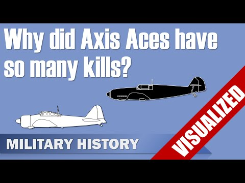 Why did the German Aces have so many Air Kills?