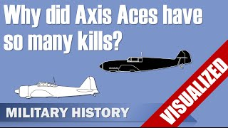 Why did the German Aces have so many Air Kills? thumbnail