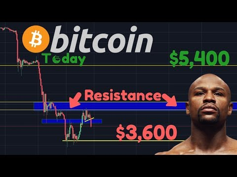 Break To $3,600 Or $5,400? | Resistance Still Holding | Floyd Mayweather Promoting Crypto | Zcash