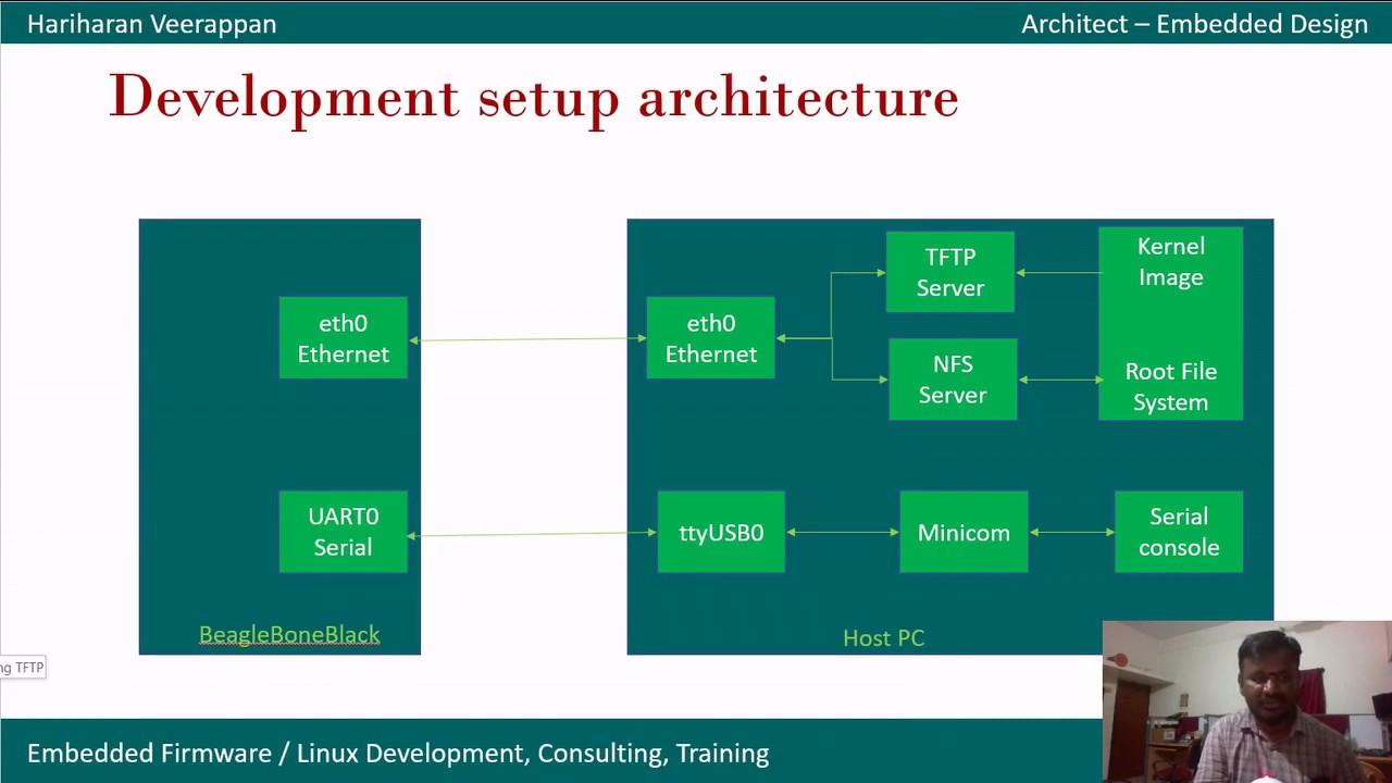 Embedded Linux - Network File System / Trivial File Transfer Protocol Setup - YouTube