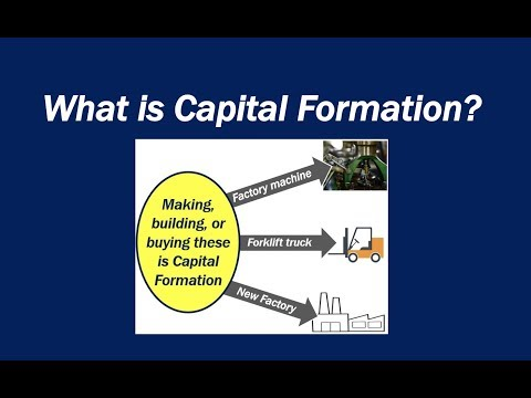 What is Capital Formation?