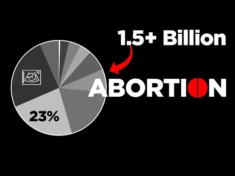 Pro Choice Versus Pro Life | Abortion Explained With Statistics.Where Do You Stand?
