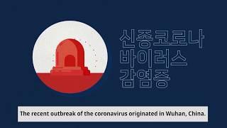 Preventing coronavirus infection