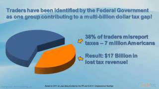 Four Trader Tax Facts
