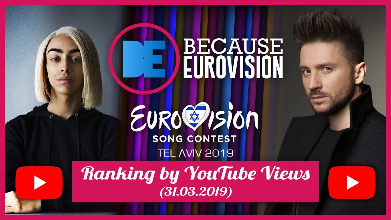 Eurovision 2019: Rankings by YouTube Views (31/03/2019)