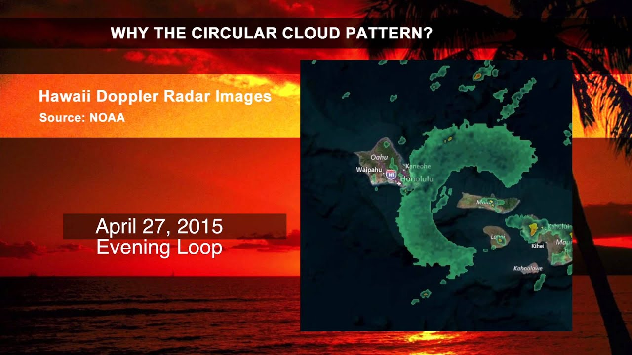 Hawaii Radar Anomaly YouTube - Hawaii radar doppler