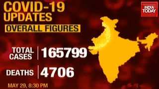 COVID-19 Update From Across The Country: Total Cases In India Stands At 1,65,799