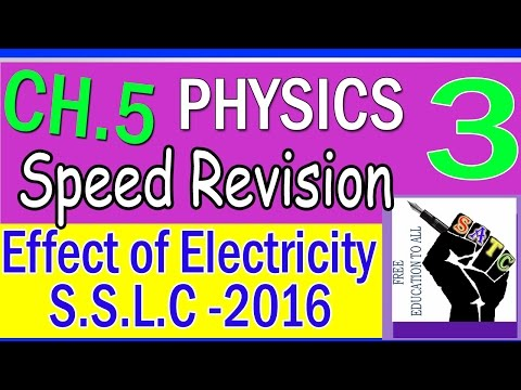 physics-|-part-3--chapter-5|speed-revision-|-2016-|-|-class-10-kerala