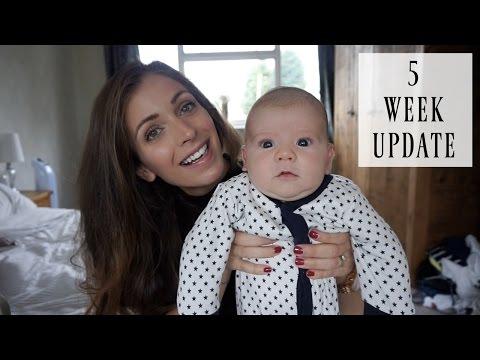 5 WEEKS POSTPARTUM AND BABY UPDATE
