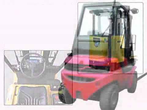 BLC Forklift Services
