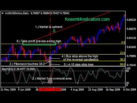 Daily Chart Forex Swing Trading Strategy  - How To Trade Using Forex Strategies