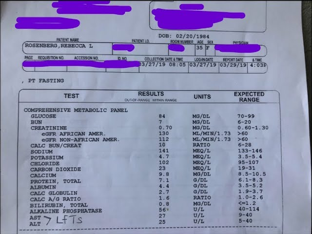 See my actual Blood Test Results as a Raw Vegan Fruitarian for 4.5 years