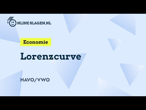 C: Lorenzcurve (onderdeel: welvaart en groei)