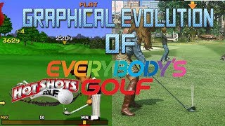 Graphical Evolution of Everybody