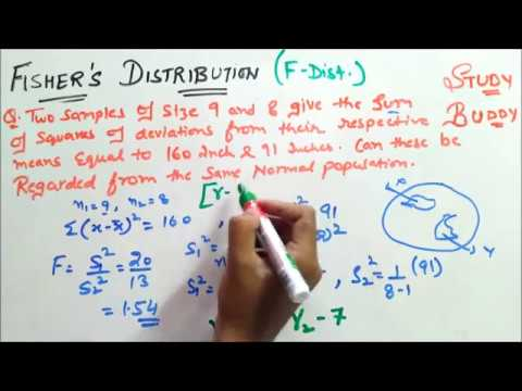 FIsher Distribution  And FIsher Z- Distribution