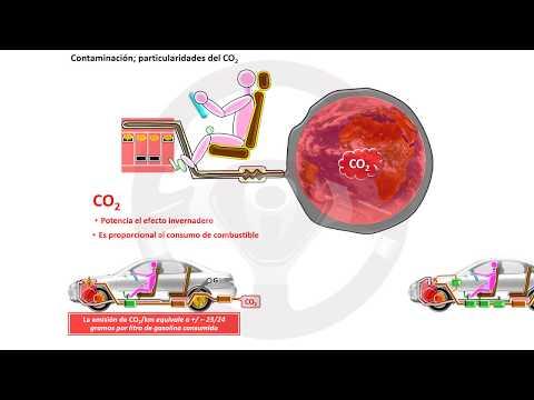Contaminación de los motores de gasolina, diésel y más (9/18)