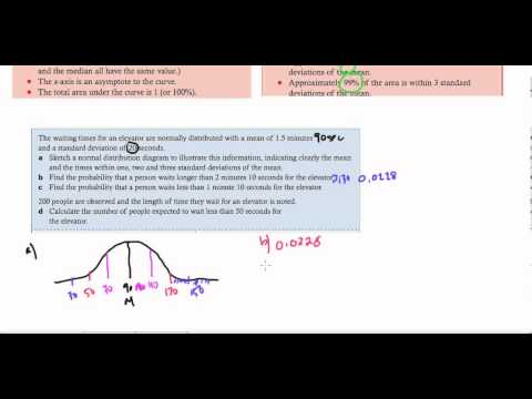 IB Math Studies - Topic 4 Statistics: Normal Distribution (May 2015)