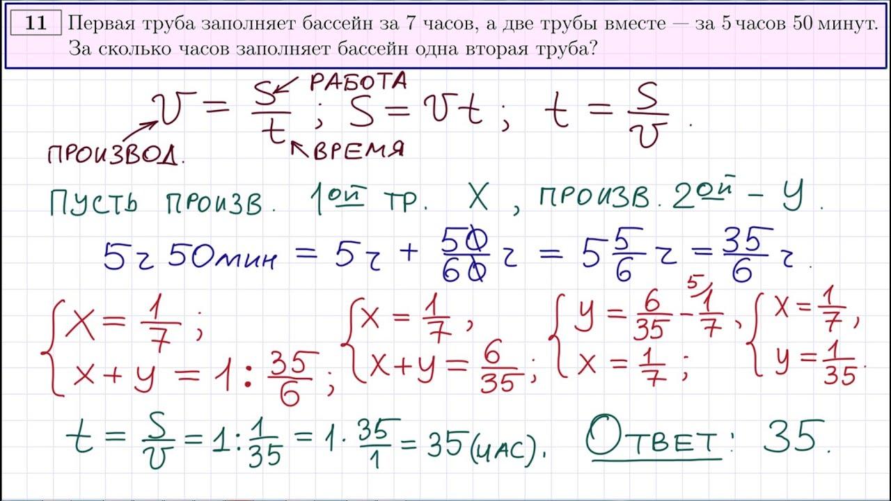 Задание 11 ЕГЭ по математике