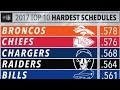 Broncos Have Toughest 2017 NFL Schedule
