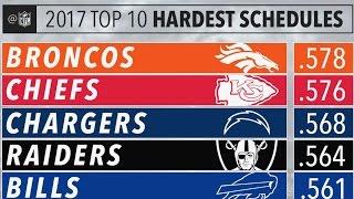 Broncos Have Toughest 2017 NFL Schedule