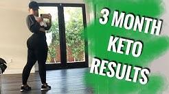 3 MONTH KETO DIET RESULTS- CHRISSPY