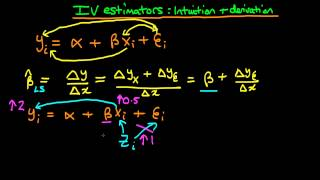 Instrumental Variables intuition - part 1