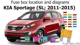Fuse Box Location And Diagrams Kia Sportage Sl 2011 2015 Youtube