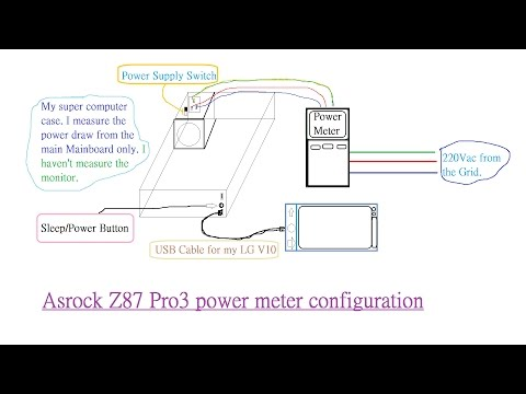 Computer power consumption in real time manner