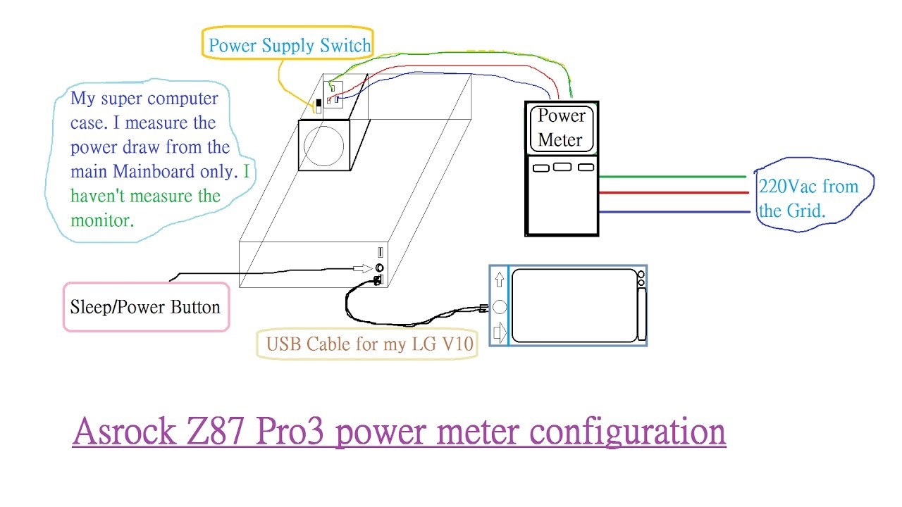 Power consumption of the computer. How to know the power of the computer 46