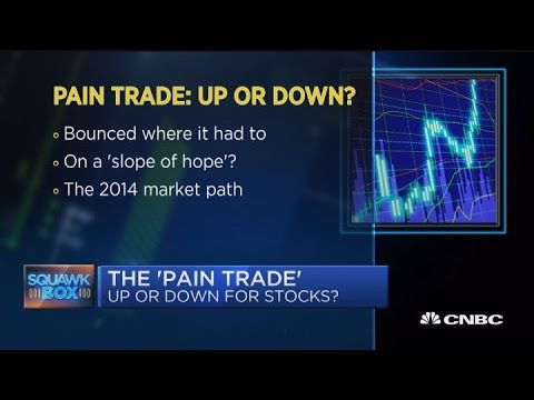 What's next for the the 'pain trade'